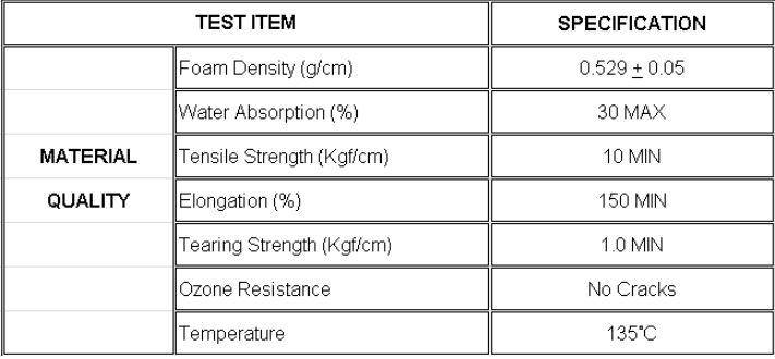 EPDM Rectangular Sponge Profile TDS