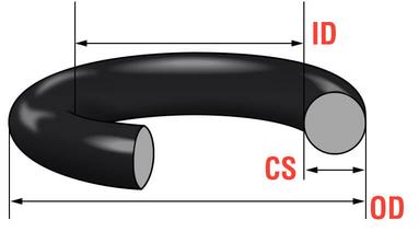 rsz 0 ring size std 1